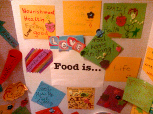 Food Day Blog Image